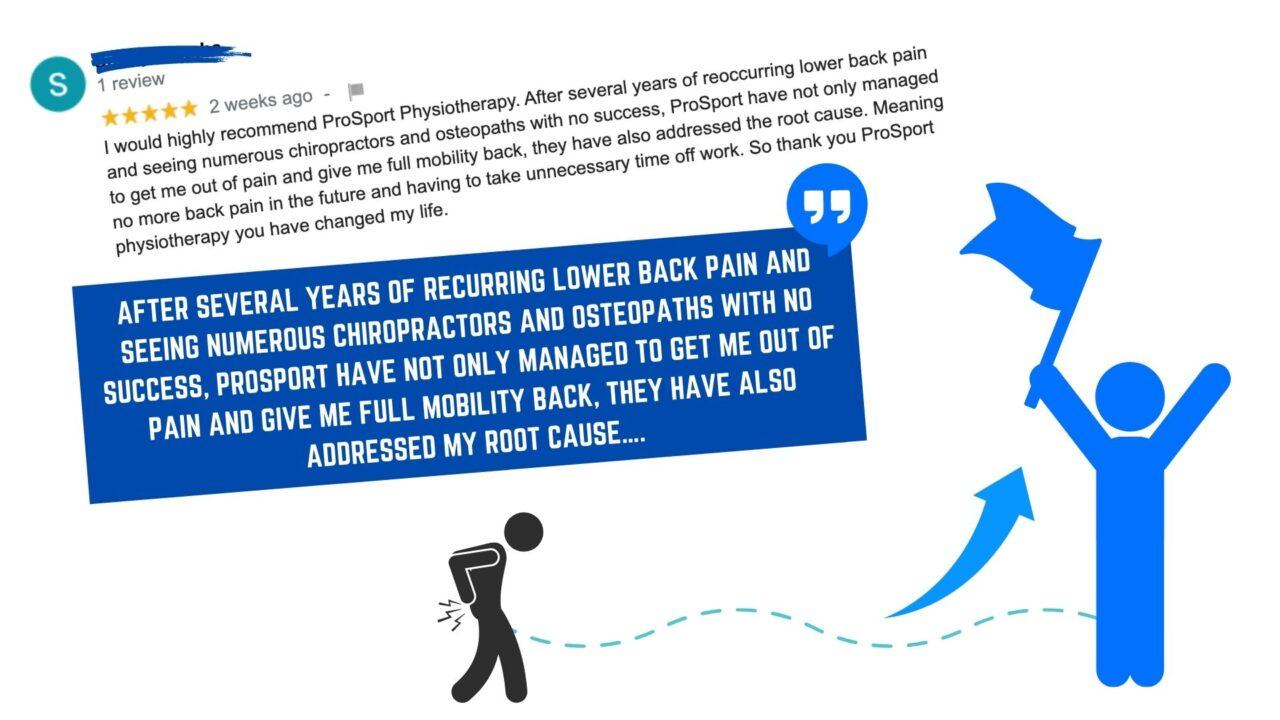 Best Patient Back Pain Reviews