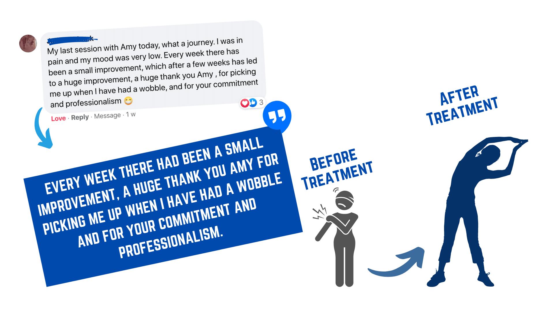 Best Patient Reviews